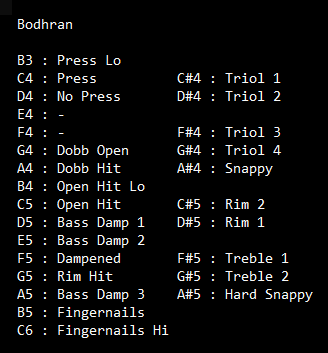 Bodhran SoundFont Screenshot